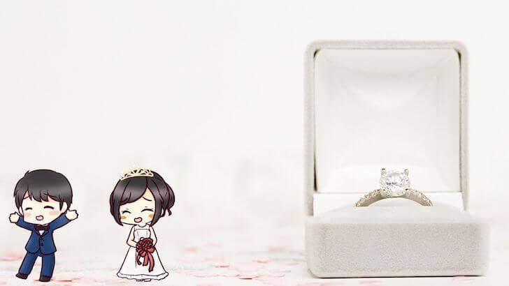 結納に婚約指輪が間に合わない場合はなしでいい?