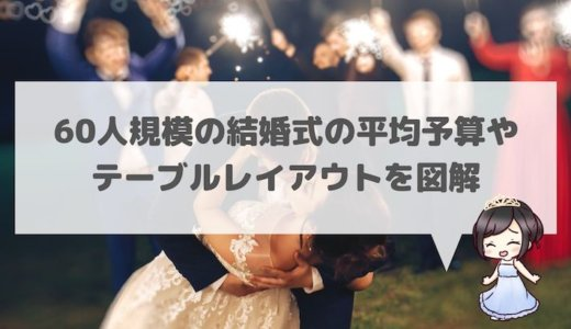 60人規模の結婚式の平均予算やテーブルレイアウトを図解